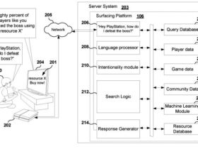 PS5 Patent Microsotransaction