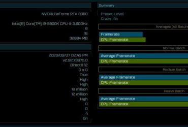 NVIDIA GeForce RTX 3080 4K AotS Benchmark