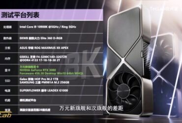 NVIDIA GeForce RTX 3090 Review