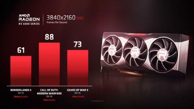 AMD Navi 21 XT GPU for RX 6900 XT Specifications Leaks