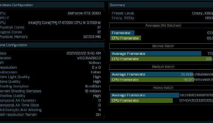 Nvidia GeForce RTX 3060 19% Faster Than RTX 2060